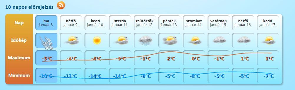 időjárás 01_08