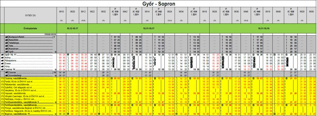 Csorna-Sopron